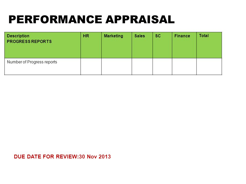 Description PROGRESS REPORTS HRMarketingSalesSCFinanceTotal Number of Progress reports DUE DATE FOR REVIEW:30 Nov 2013 PERFORMANCE APPRAISAL