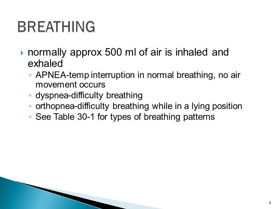  Pain R/T inflammation  Ineffective breathing pattern R/T splinting, pleural effusion 308