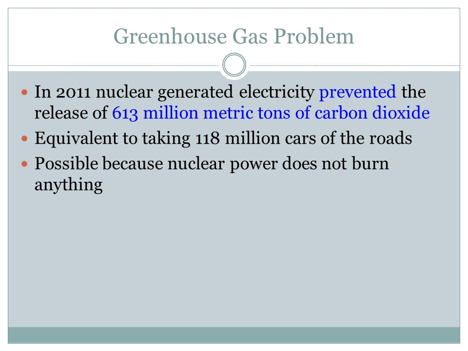 Greenhouse Gas Problem In 2011 nuclear generated electricity prevented the release of 613 million metric tons of carbon dioxide Equivalent to taking 118 million cars of the roads Possible because nuclear power does not burn anything