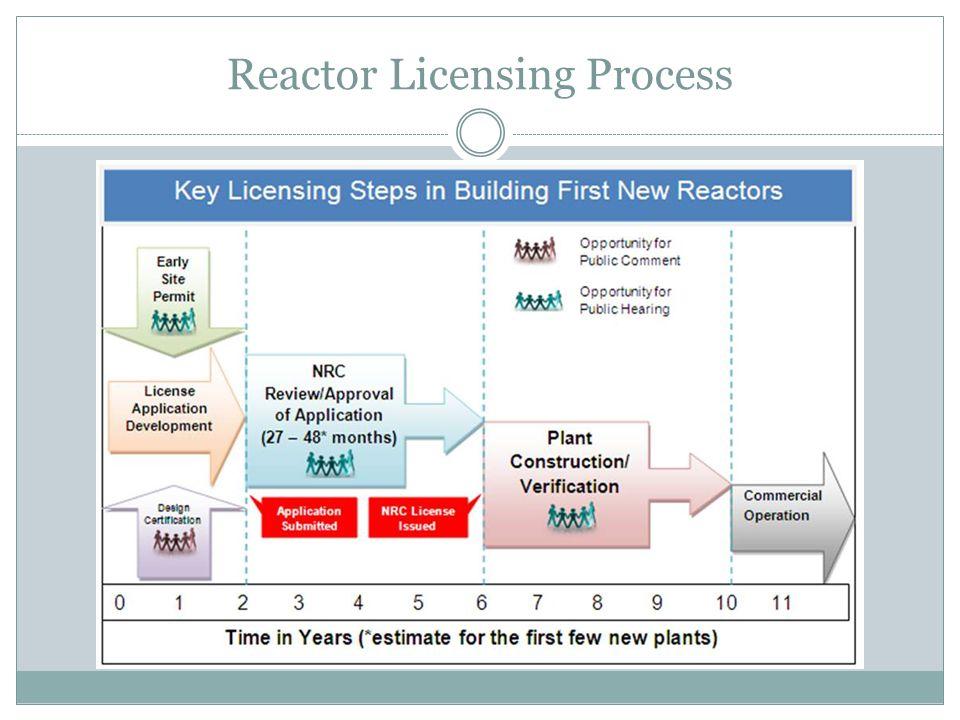 Reactor Licensing Process