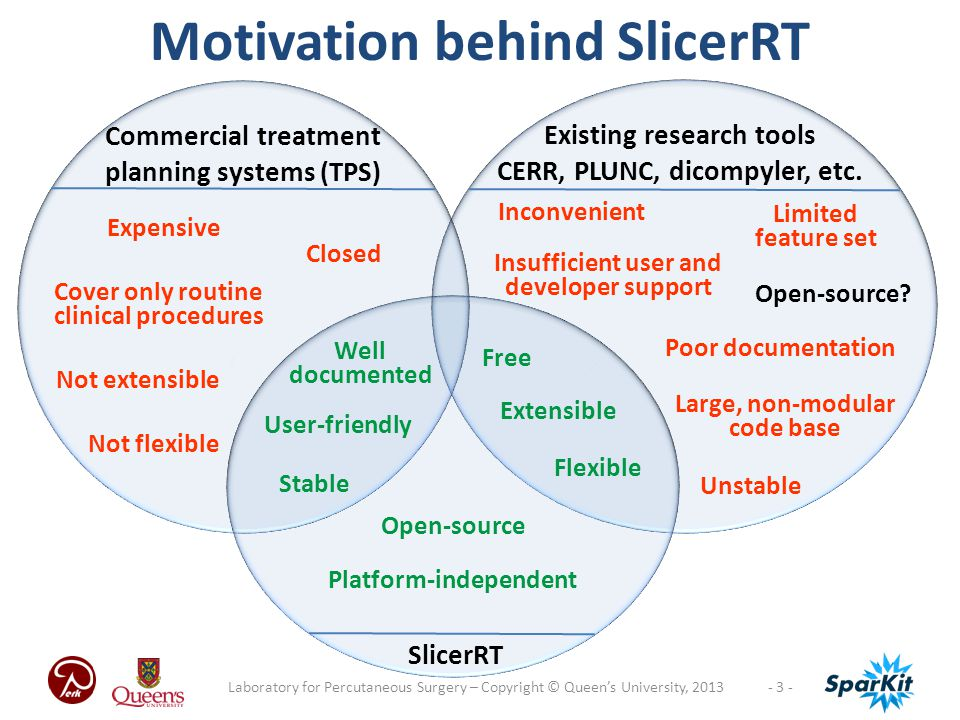 - 3 -Laboratory for Percutaneous Surgery – Copyright © Queen's University, 2013 Motivation behind SlicerRT Commercial treatment planning systems (TPS) Existing research tools CERR, PLUNC, dicompyler, etc.