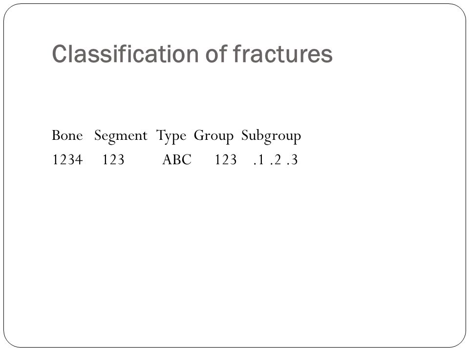 Classification of fractures Bone Segment Type Group Subgroup 1234 123 ABC 123.1.2.3