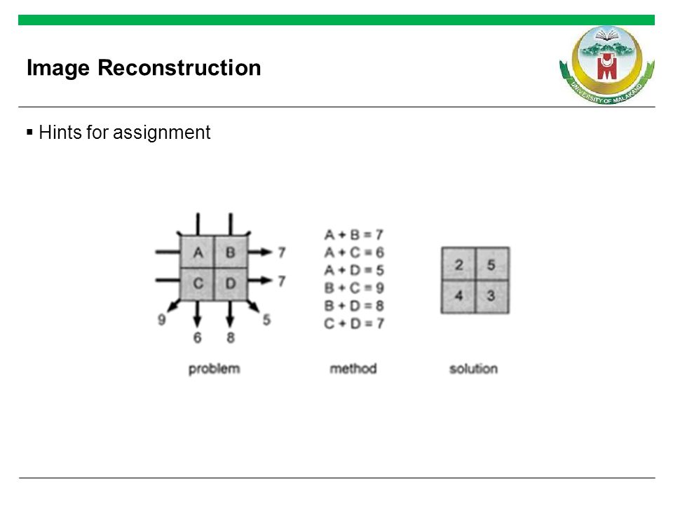Image Reconstruction  Hints for assignment