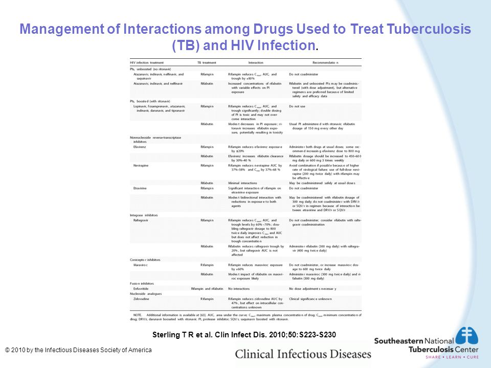 Management of Interactions among Drugs Used to Treat Tuberculosis (TB) and HIV Infection. Sterling T R et al. Clin Infect Dis. 2010;50:S223-S230 © 201