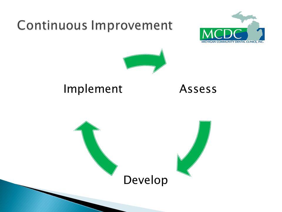 Assess Develop Implement