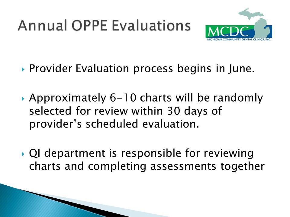 Provider Evaluation process begins in June.