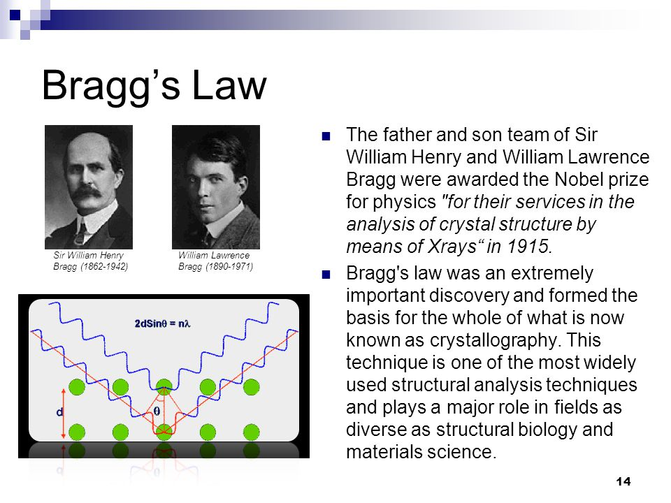 Bragg's Law The father and son team of Sir William Henry and William Lawrence Bragg were awarded the Nobel prize for physics for their services in the analysis of crystal structure by means of Xrays in 1915.