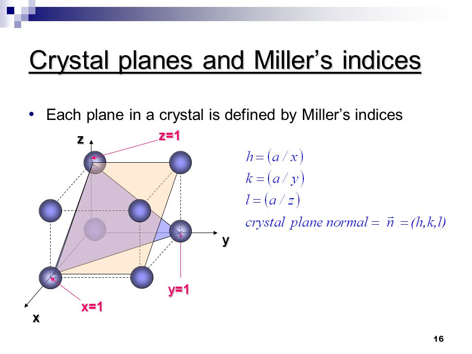 Crystal planes and Miller's indices Each plane in a crystal is defined by Miller's indices x y z y=1 x=1 z=1 16
