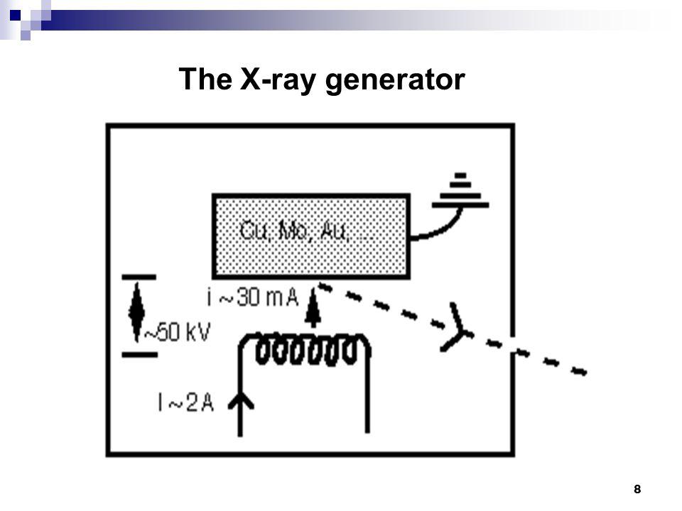The X-ray generator 8