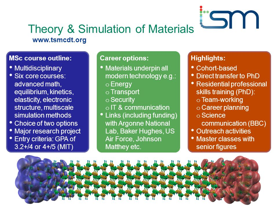 Theory & Simulation of Materials MSc course outline: Multidisciplinary Six core courses: advanced math, equilibrium, kinetics, elasticity, electronic