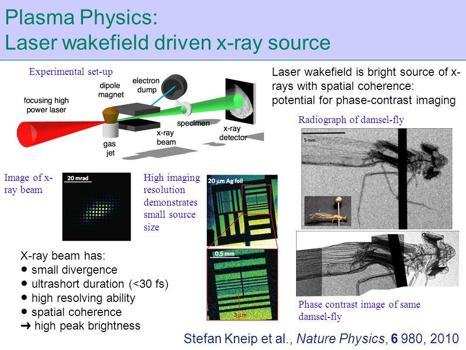Plasma Physics: Laser wakefield driven x-ray source Stefan Kneip et al., Nature Physics, 6 980, 2010 Radiograph of damsel-fly Phase contrast image of same damsel-fly Experimental set-up Image of x- ray beam High imaging resolution demonstrates small source size X-ray beam has: small divergence ultrashort duration (<30 fs) high resolving ability spatial coherence ➜ high peak brightness Laser wakefield is bright source of x- rays with spatial coherence: potential for phase-contrast imaging