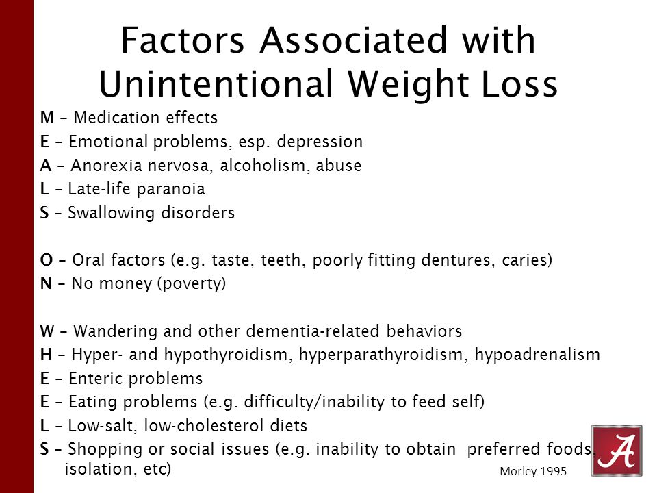 Factors Associated with Unintentional Weight Loss M – Medication effects E – Emotional problems, esp.