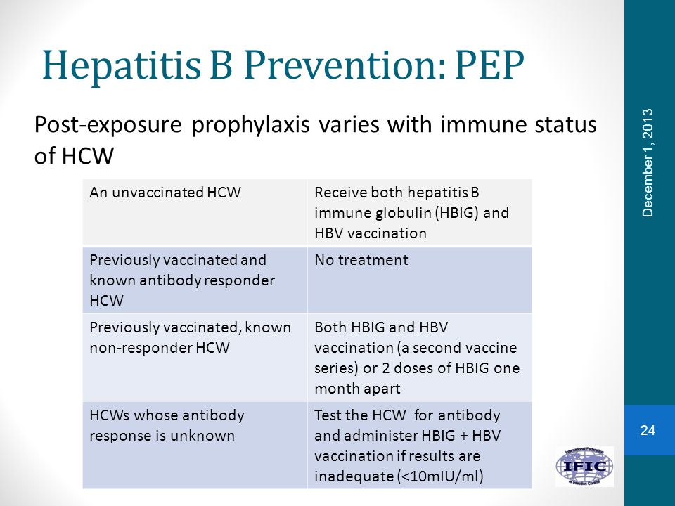 Hepatitis B Prevention: PEP Post-exposure prophylaxis varies with immune status of HCW 24 An unvaccinated HCWReceive both hepatitis B immune globulin