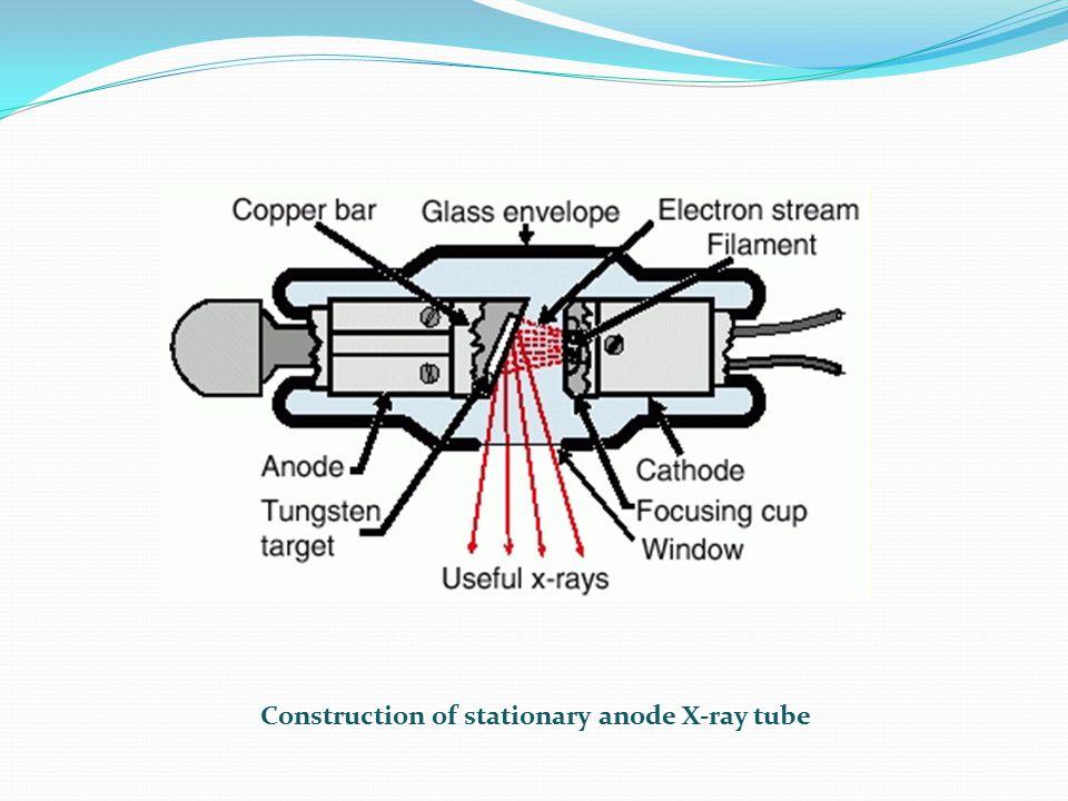 Construction of stationary anode X-ray tube