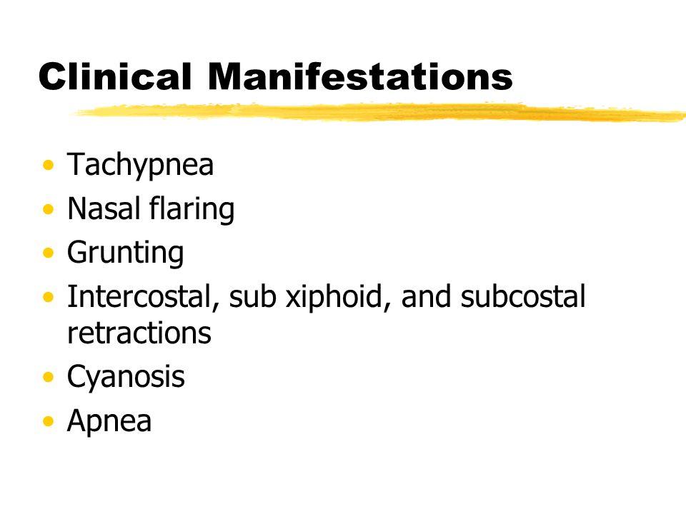 Clinical Manifestations Tachypnea Nasal flaring Grunting Intercostal, sub xiphoid, and subcostal retractions Cyanosis Apnea