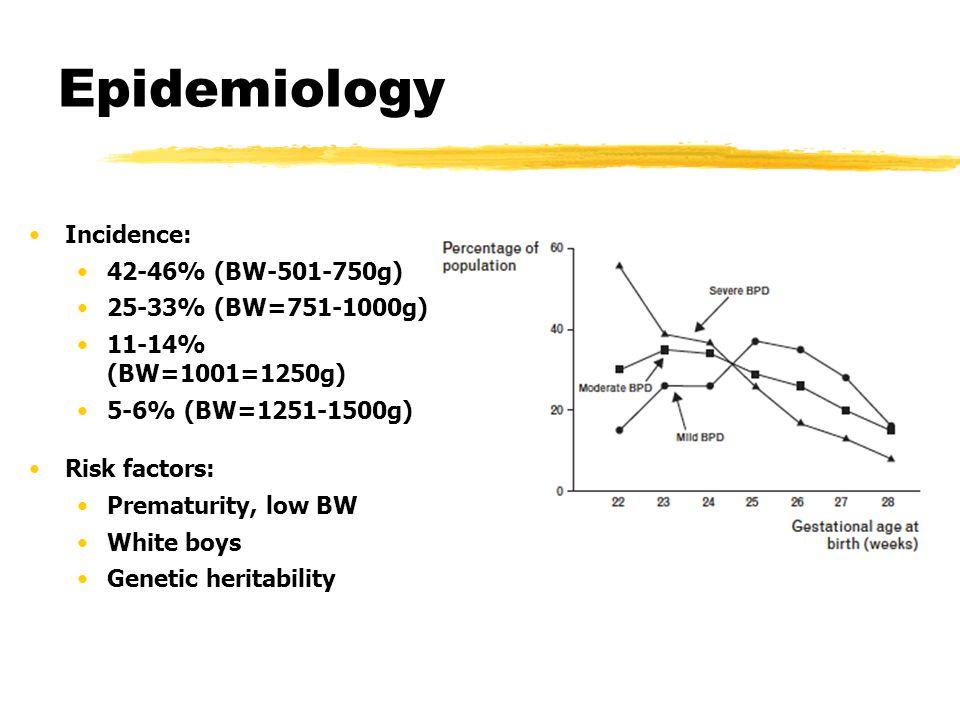 Epidemiology Incidence: 42-46% (BW-501-750g) 25-33% (BW=751-1000g) 11-14% (BW=1001=1250g) 5-6% (BW=1251-1500g) Risk factors: Prematurity, low BW White