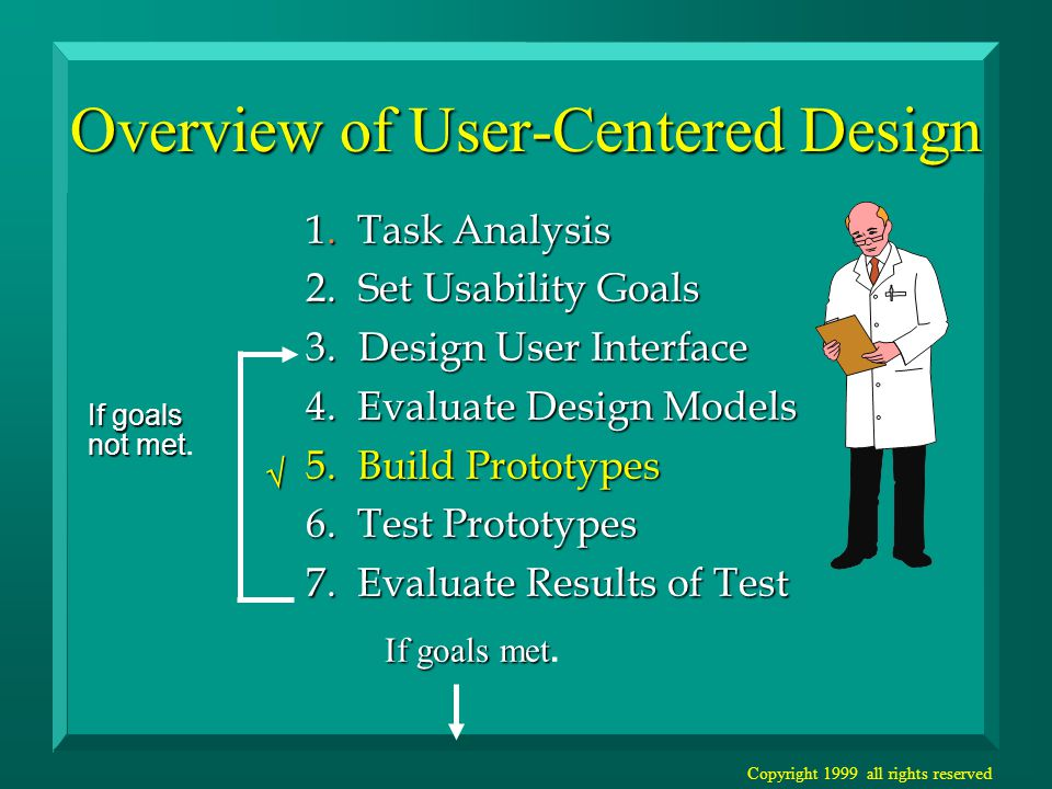 Copyright 1999 all rights reserved Overview of User-Centered Design 1.