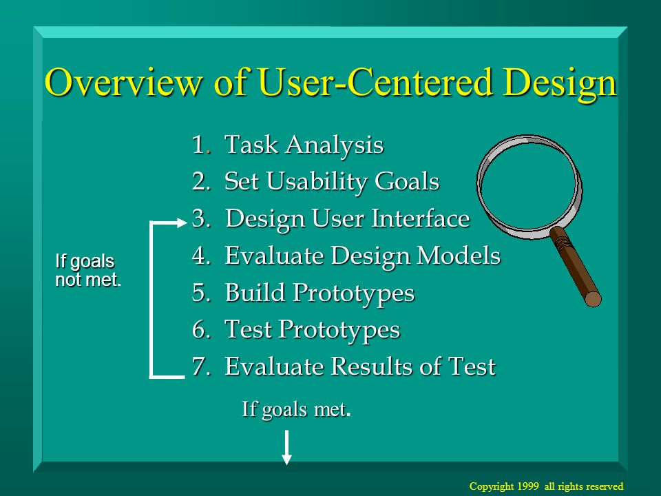 Copyright 1999 all rights reserved Evaluating Design Models n Various Quick Methods Exist for Evaluating Designs that are not yet built –Cognitive Walkthroughs –Heuristic Evaluation –User Walkthroughs –Back of the Envelope Modeling –Computer Simulations