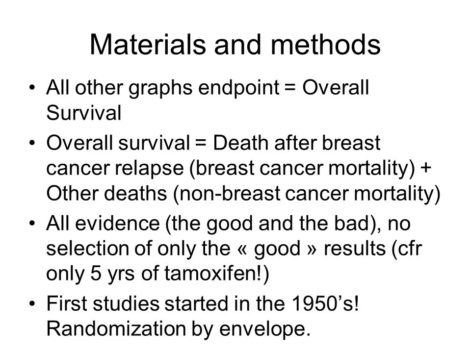 Materials and methods All other graphs endpoint = Overall Survival Overall survival = Death after breast cancer relapse (breast cancer mortality) + Other deaths (non-breast cancer mortality) All evidence (the good and the bad), no selection of only the « good » results (cfr only 5 yrs of tamoxifen!) First studies started in the 1950's.