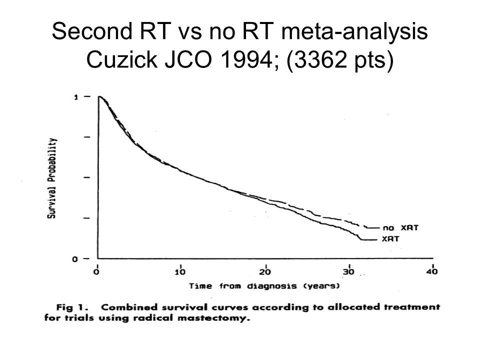 Treatment techniques overview R&O 2002