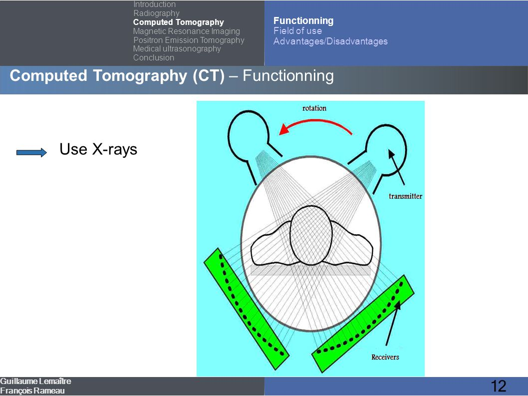 12 Computed Tomography (CT) – Functionning Guillaume Lemaître François Rameau Introduction Radiography Computed Tomography Magnetic Resonance Imaging