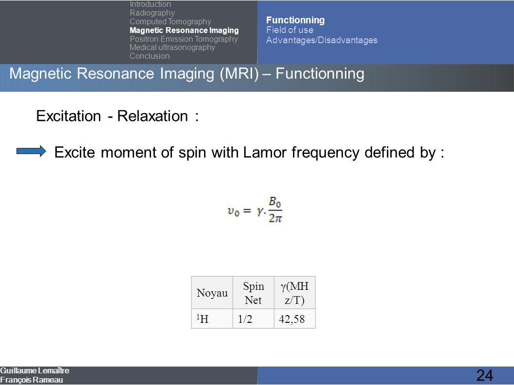 24 Magnetic Resonance Imaging (MRI) – Functionning Guillaume Lemaître François Rameau Introduction Radiography Computed Tomography Magnetic Resonance