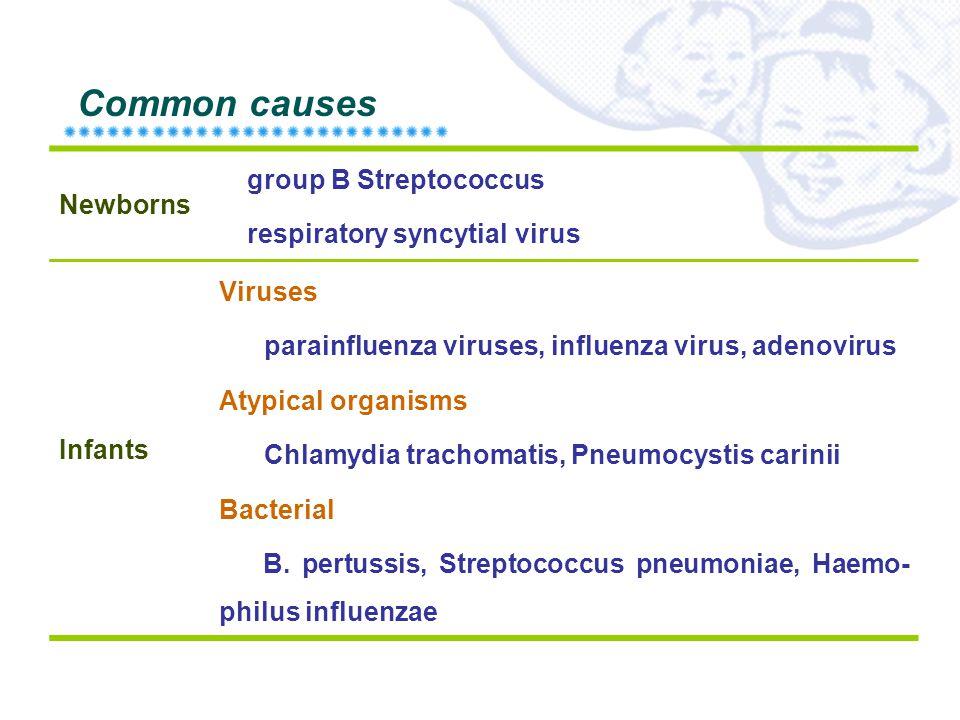 Common causes Newborns group B Streptococcus respiratory syncytial virus Infants Viruses parainfluenza viruses, influenza virus, adenovirus Atypical o