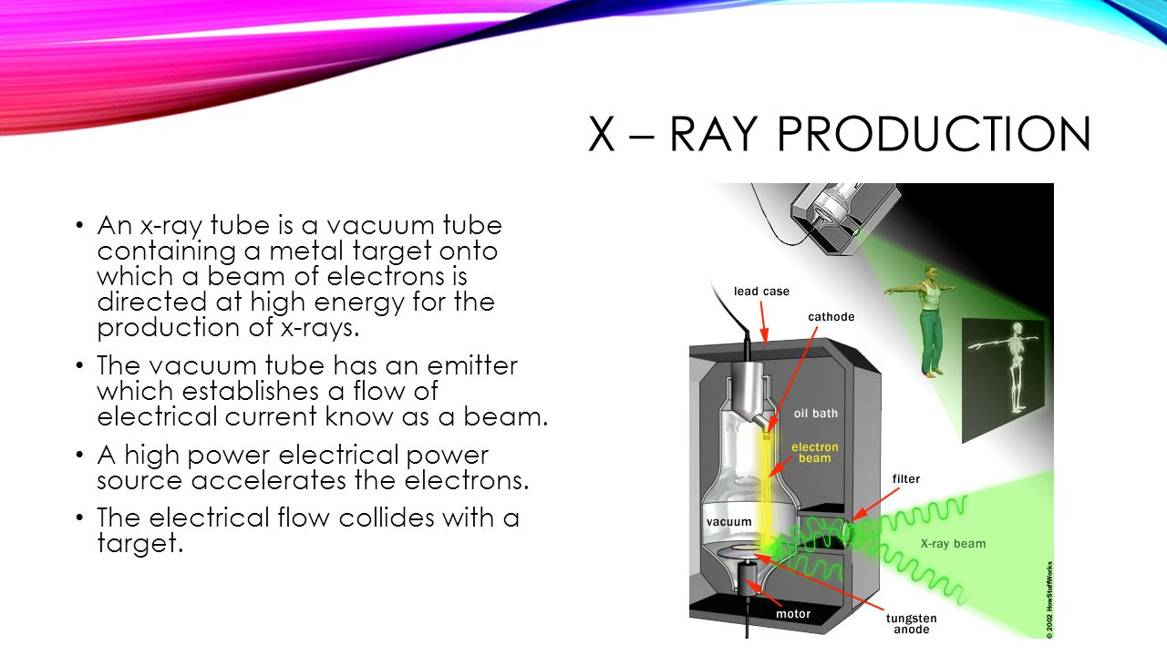 X – RAY PRODUCTION An x-ray tube is a vacuum tube containing a metal target onto which a beam of electrons is directed at high energy for the production of x-rays.