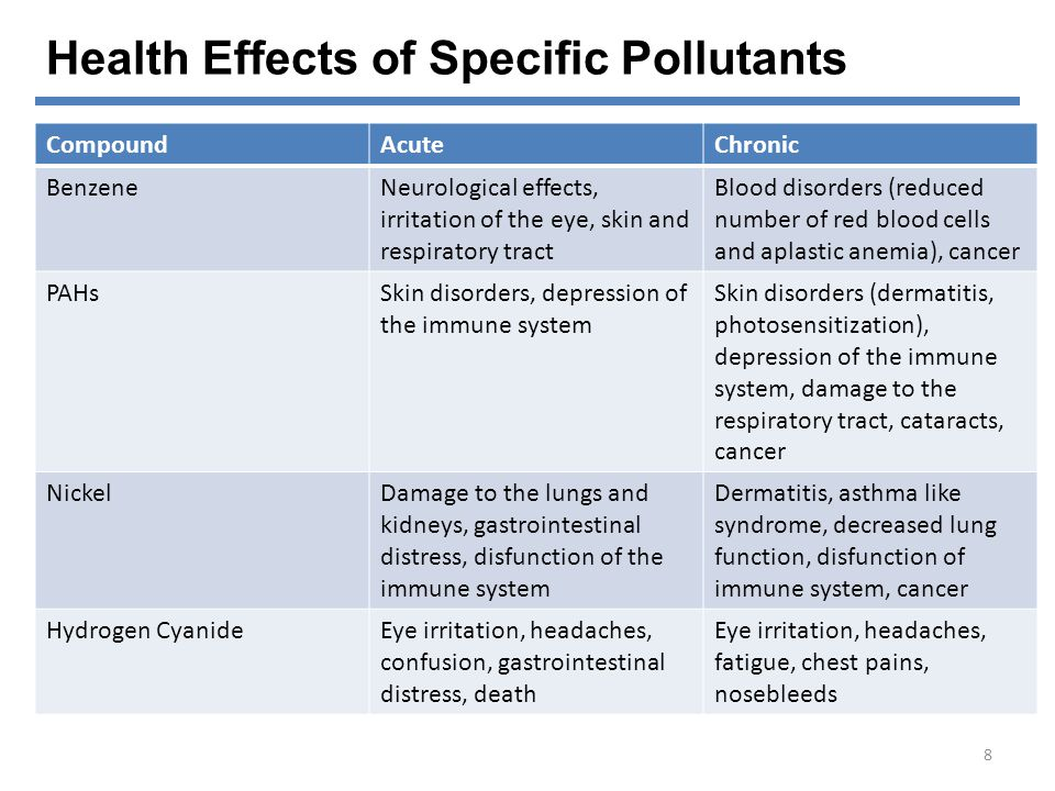 Health Effects of Specific Pollutants 8 CompoundAcuteChronic BenzeneNeurological effects, irritation of the eye, skin and respiratory tract Blood diso