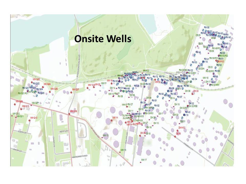 Onsite Wells