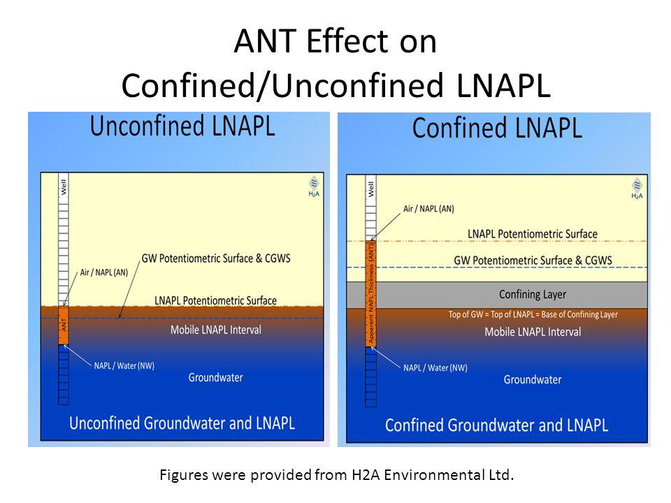 Source: H2A Environmental Ltd.