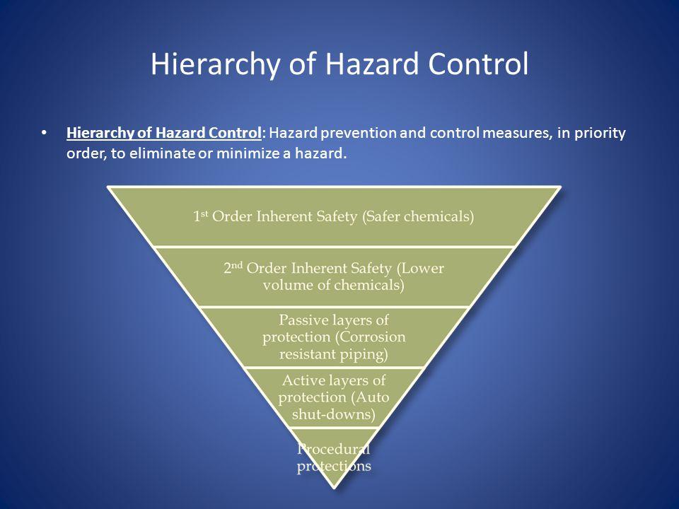 Hierarchy of Hazard Control Hierarchy of Hazard Control: Hazard prevention and control measures, in priority order, to eliminate or minimize a hazard.