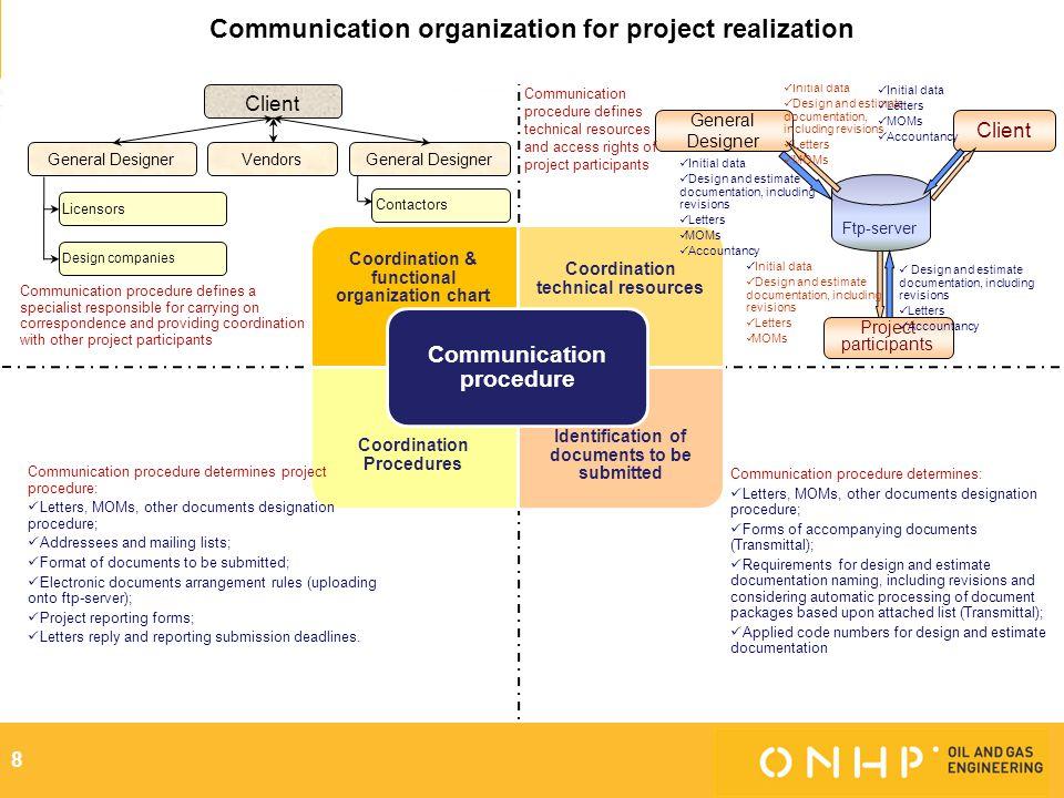 Experience in General Design Oil CompanyRefinery Capacity, MTA Site, ha OAO Gazpromneft (Russia)OAO Gazpromneft – Omsk Refinery19,51125 NIS a.d.