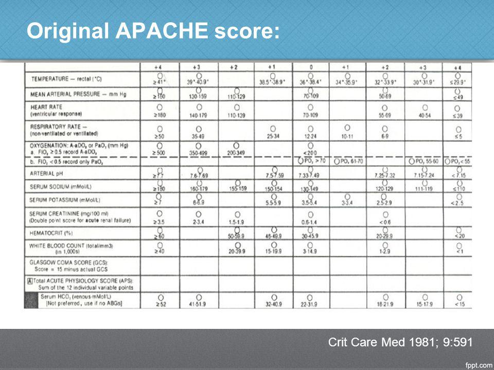 Original APACHE score: Crit Care Med 1981; 9:591