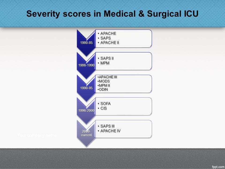 Severity scores in Medical & Surgical ICU 1980-85 APACHEAPACHE SAPSSAPS APACHE IIAPACHE II 1986-1990 SAPS IISAPS II MPMMPM 1990-95 APACHE IIIAPACHE II