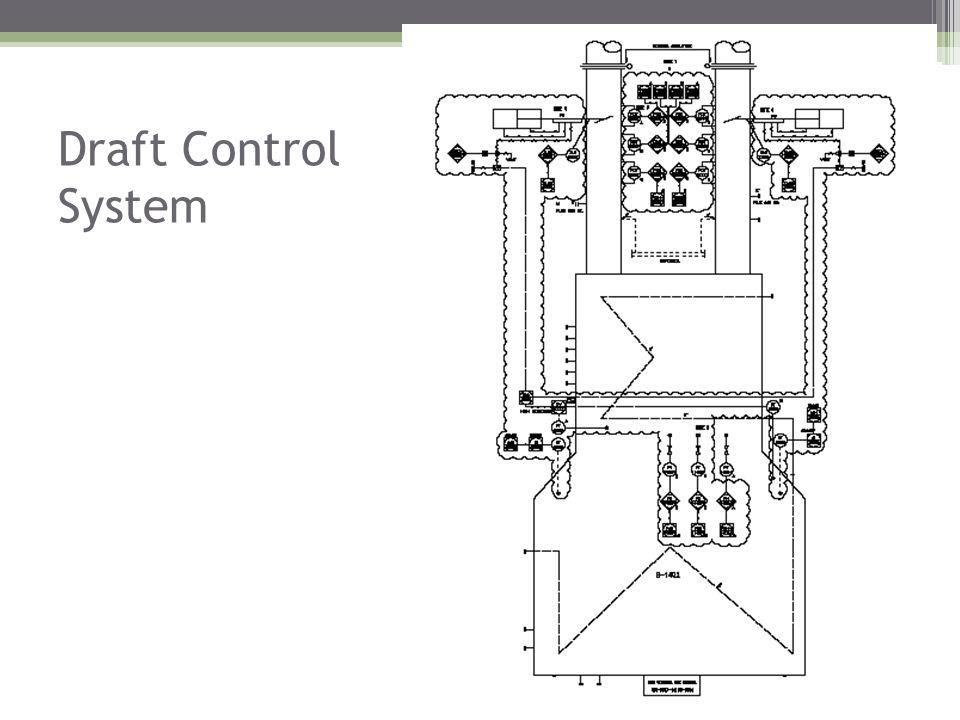 Draft Control System