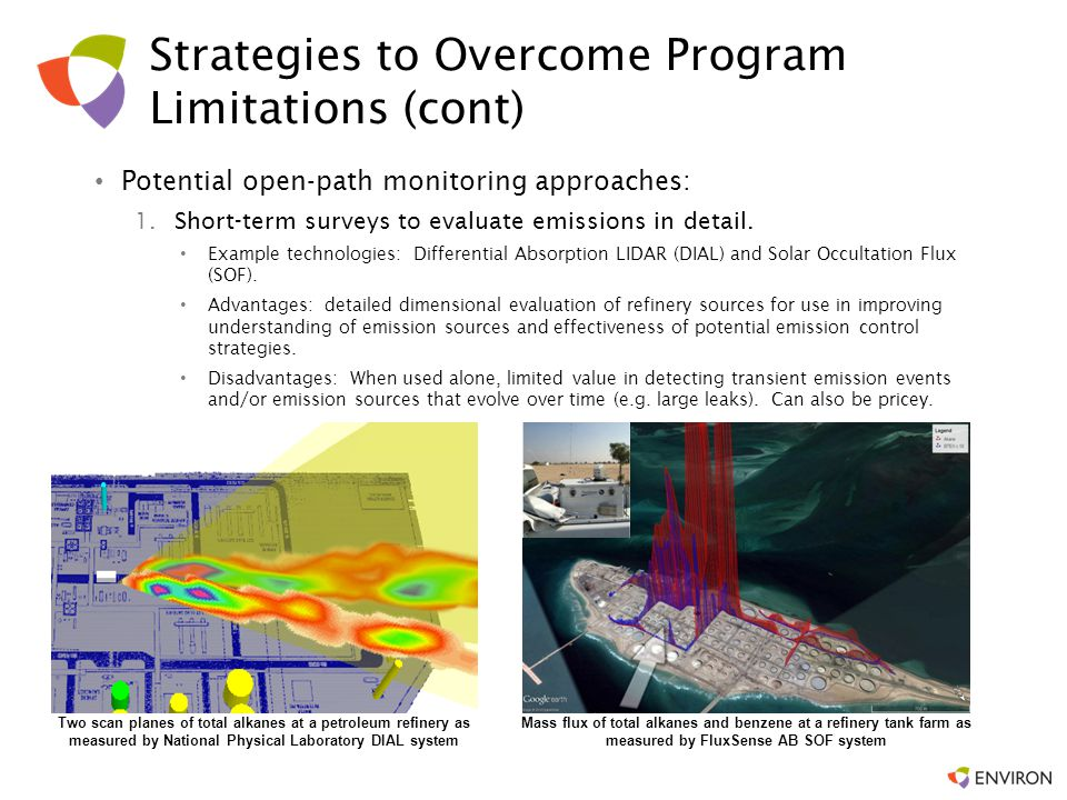 Strategies to Overcome Program Limitations (cont) Potential open-path monitoring approaches: 1.Short-term surveys to evaluate emissions in detail. Exa