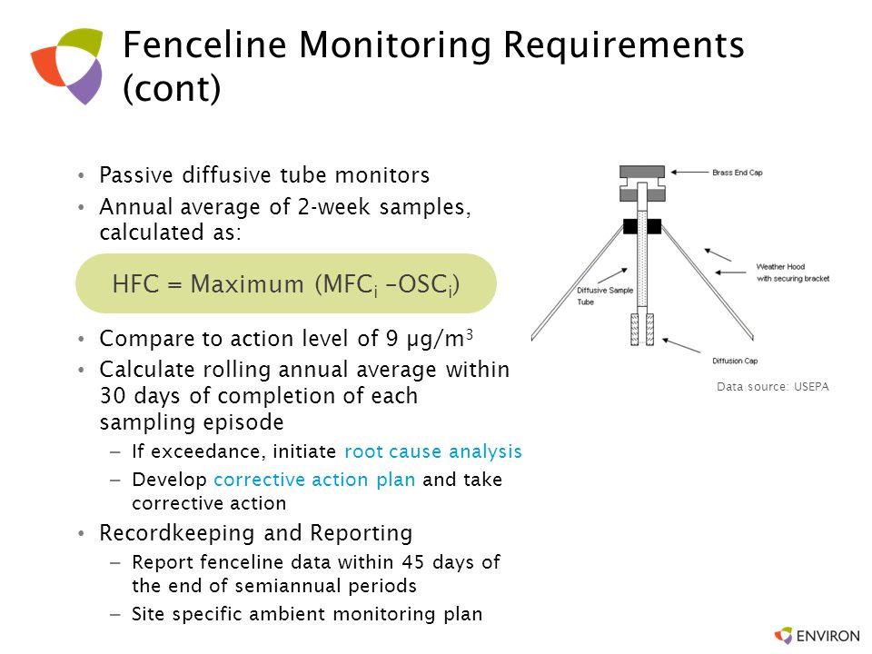 Potential Issues with Benzene Fenceline Monitoring Requirements Possible community misunderstanding Monitoring results largely dependent on configuration of benzene sources Alternative chemicals may be better surrogates of fugitives from some refineries Identification of background or offsite contributors difficult with passive sampling approach Monitoring provides little (if any) information regarding which sources to control Significant cost No offramp for refineries with low benzene concentrations