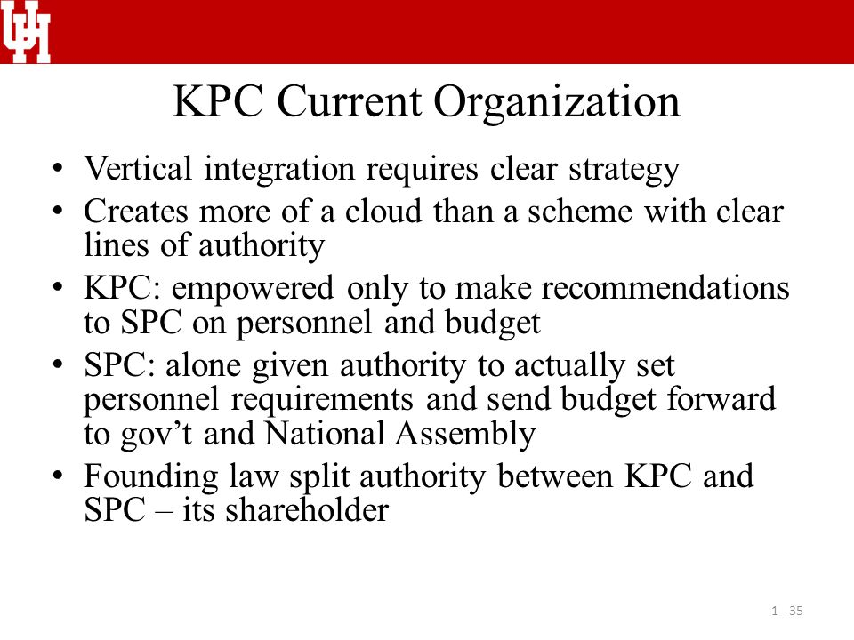 KPC Current Organization 1 - 35 Vertical integration requires clear strategy Creates more of a cloud than a scheme with clear lines of authority KPC: empowered only to make recommendations to SPC on personnel and budget SPC: alone given authority to actually set personnel requirements and send budget forward to gov't and National Assembly Founding law split authority between KPC and SPC – its shareholder