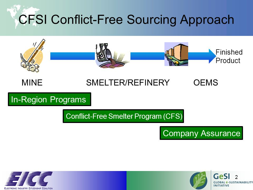 2 In-Region Programs Conflict-Free Smelter Program (CFS) Company Assurance Finished Product MINE SMELTER/REFINERY OEMS CFSI Conflict-Free Sourcing Approach