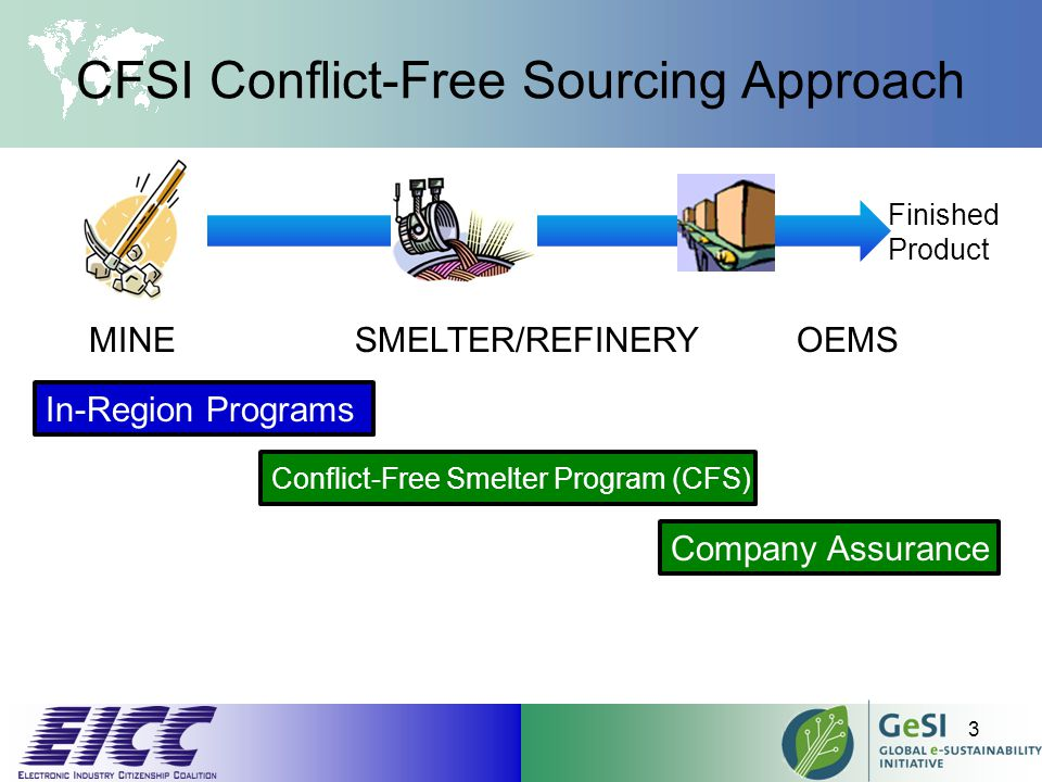 3 In-Region Programs Conflict-Free Smelter Program (CFS) Company Assurance Finished Product MINE SMELTER/REFINERY OEMS CFSI Conflict-Free Sourcing Approach