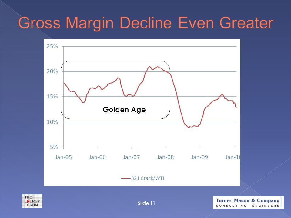 Slide 11 Golden Age