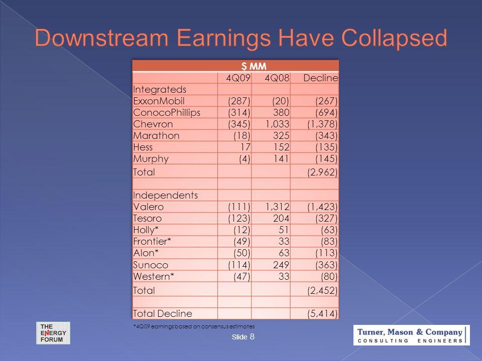 Slide 9 Note: Feb. 2010 data taken 2/11/10.