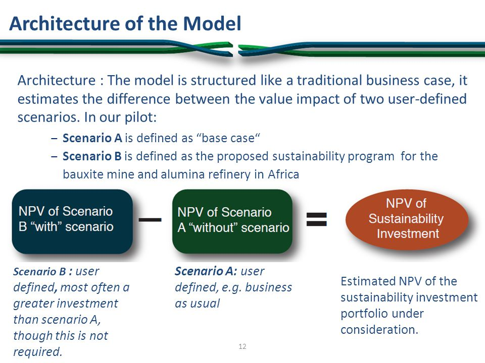 Architecture : The model is structured like a traditional business case, it estimates the difference between the value impact of two user-defined scenarios.