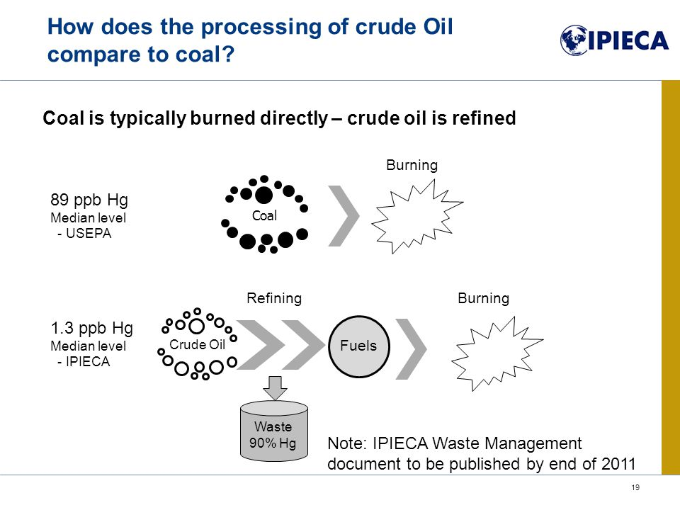 19 How does the processing of crude Oil compare to coal.