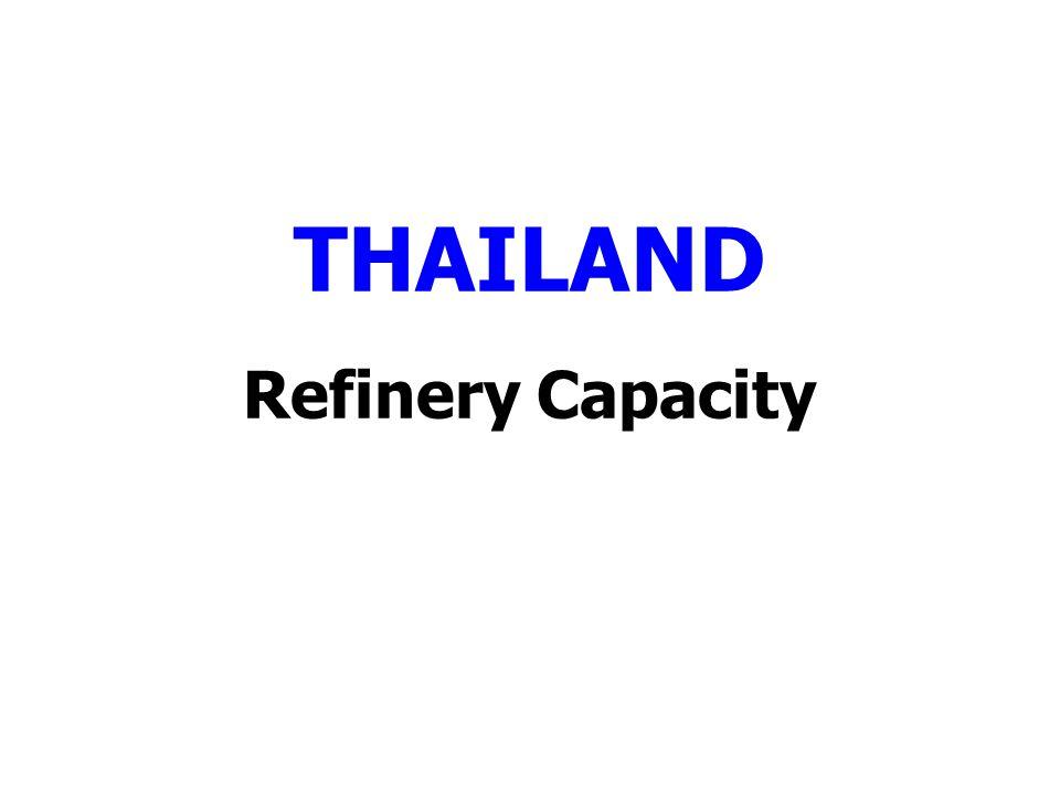 THAILAND Refinery Capacity