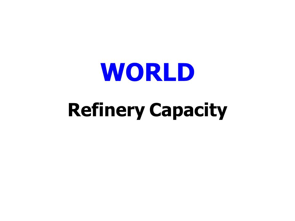 WORLD Refinery Capacity
