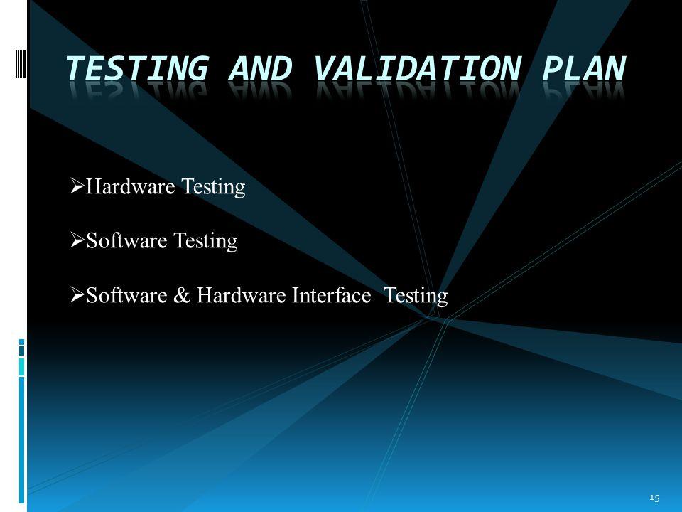  Hardware Testing  Software Testing  Software & Hardware Interface Testing 15