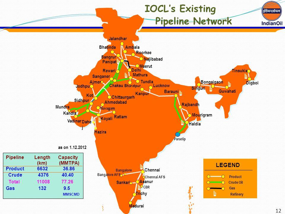 IOCL's Existing Pipeline Network Kandla Vadinar Chaksu Mundra Guwahati Bongaigaon Siliguri Digboi Tinsukia Jalandhar Delhi Meerut Tundla Najibabad Roo