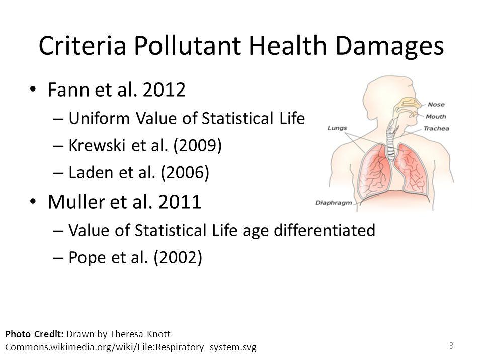 Criteria Pollutant Health Damages Fann et al.